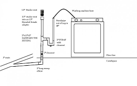 Image Result For How To Plumb Drain Line For Washer And Vent With Studor Vent Plumbing Floor Plans Washer