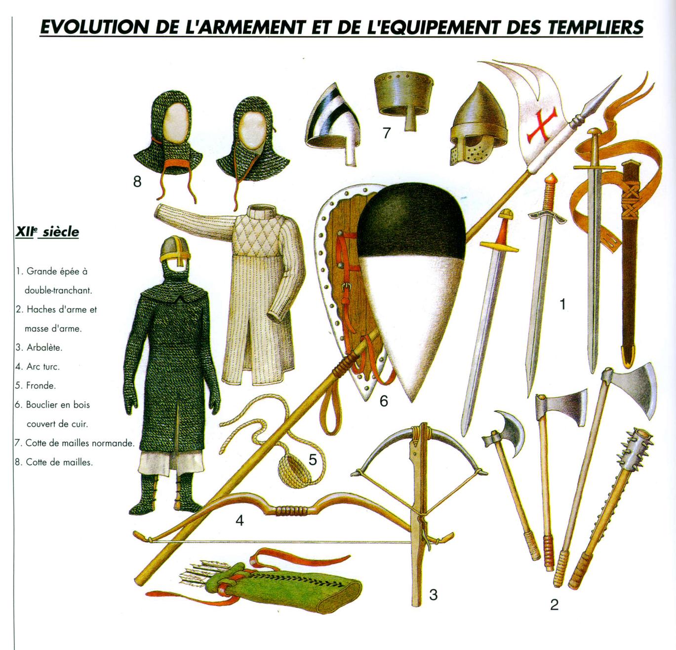 Equipement et Armement des Templiers au XIIè Siècle