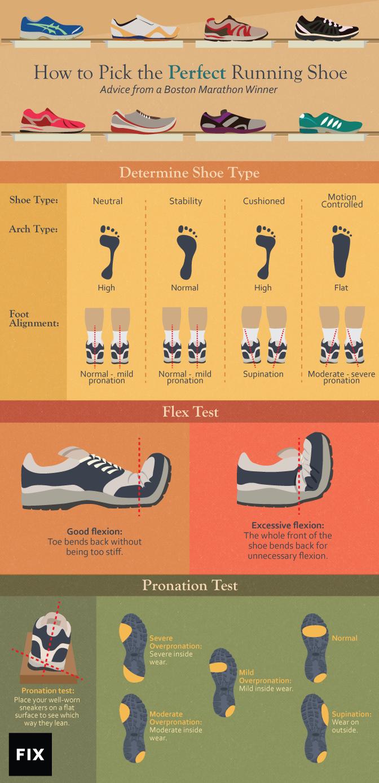 Running Marathon A Choosing From Advice Perfect The Shoe Boston CBdxoe