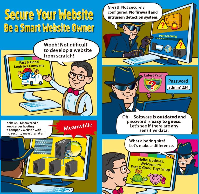 Small Website owner website security