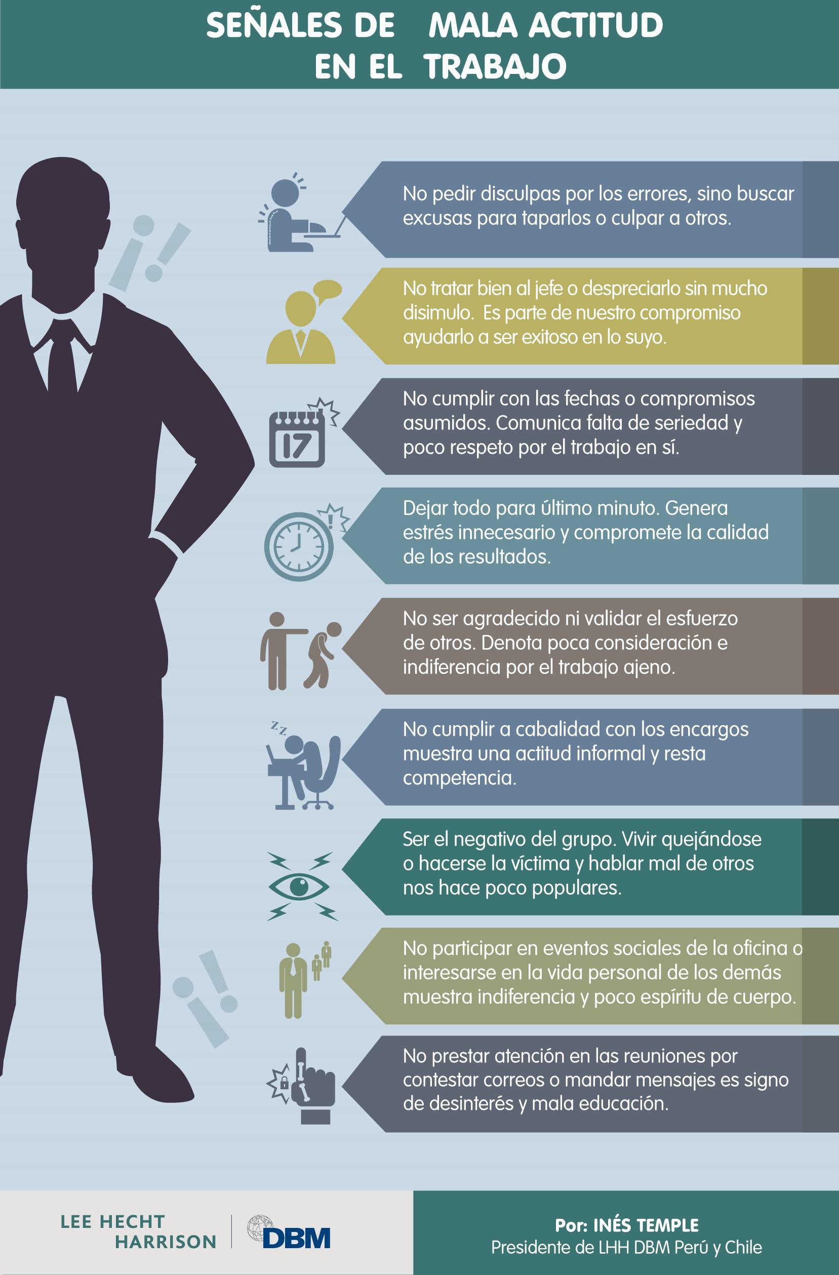 Señales De Mala Actitud En El Trabajo Infogafia