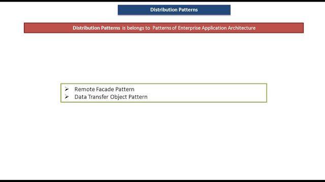 Java Ee Distribution Patterns Design Pattern Java Software