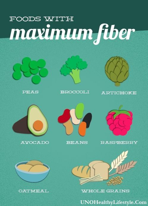Foods With Maximum Fiber @UNOHealthyLifestyle.Com #fiber #foods #diet #healthyeating #healthydiettips #fitness
