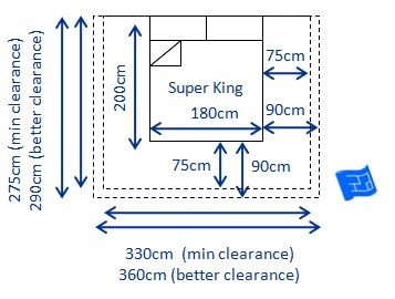 Dimensions of a super king bed (180 x 200cm - w x l)and clearances ...