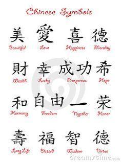 Calligraphy Alphabet Chinese Alphabet Symbols Writing