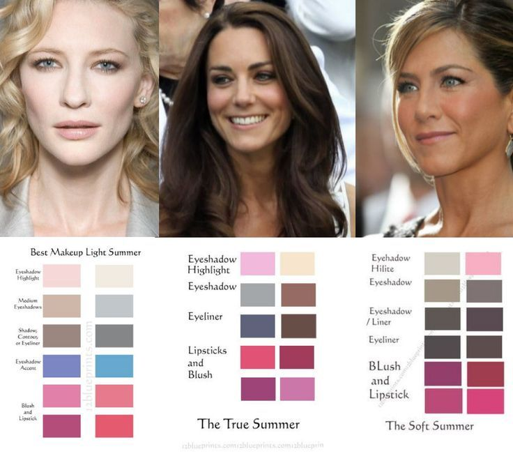 Image Result For Best Lip Color For Soft Summer My Colors