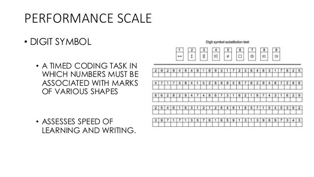 Performance Scale Digit Symbol A Timed Coding Task In Which