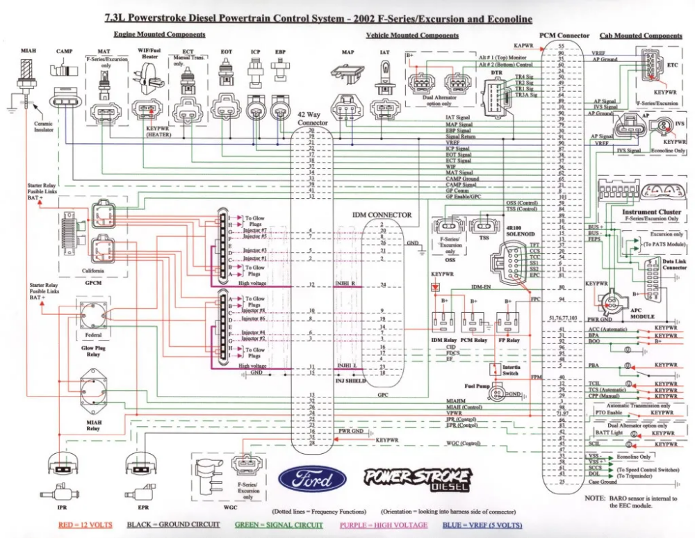 7.3L Wiring Schematic Printable, very handy. | The Diesel Stop |  Powerstroke, Ford f250, Ford diesel | Ford F 350 Engine Schematics |  | Pinterest