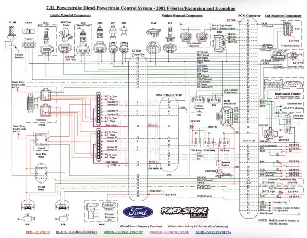 7 3l Wiring Schematic Printable Very Handy The Diesel Stop Powerstroke Ford F250 Ford Diesel