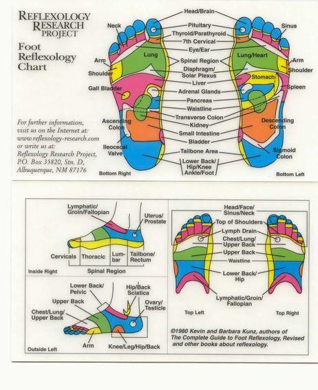 Healthy Feet = Healthy Body