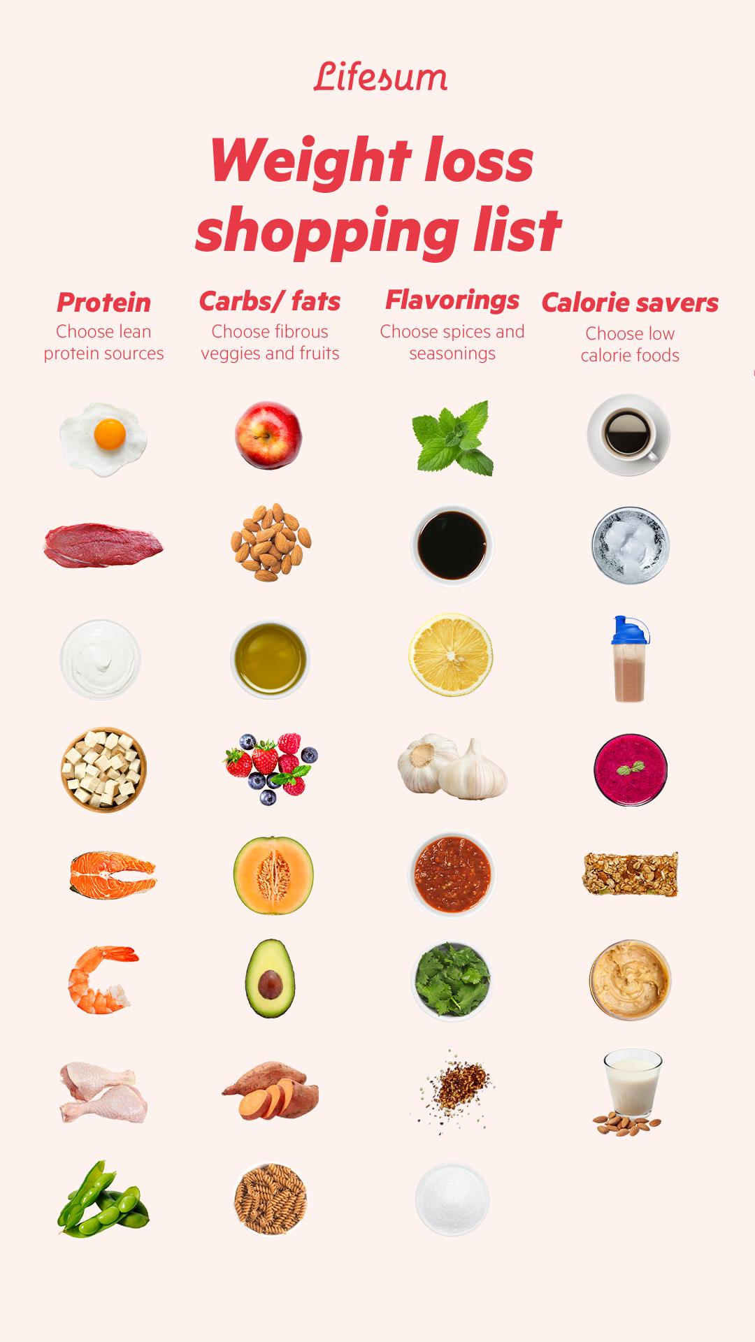 Weight loss shopping list