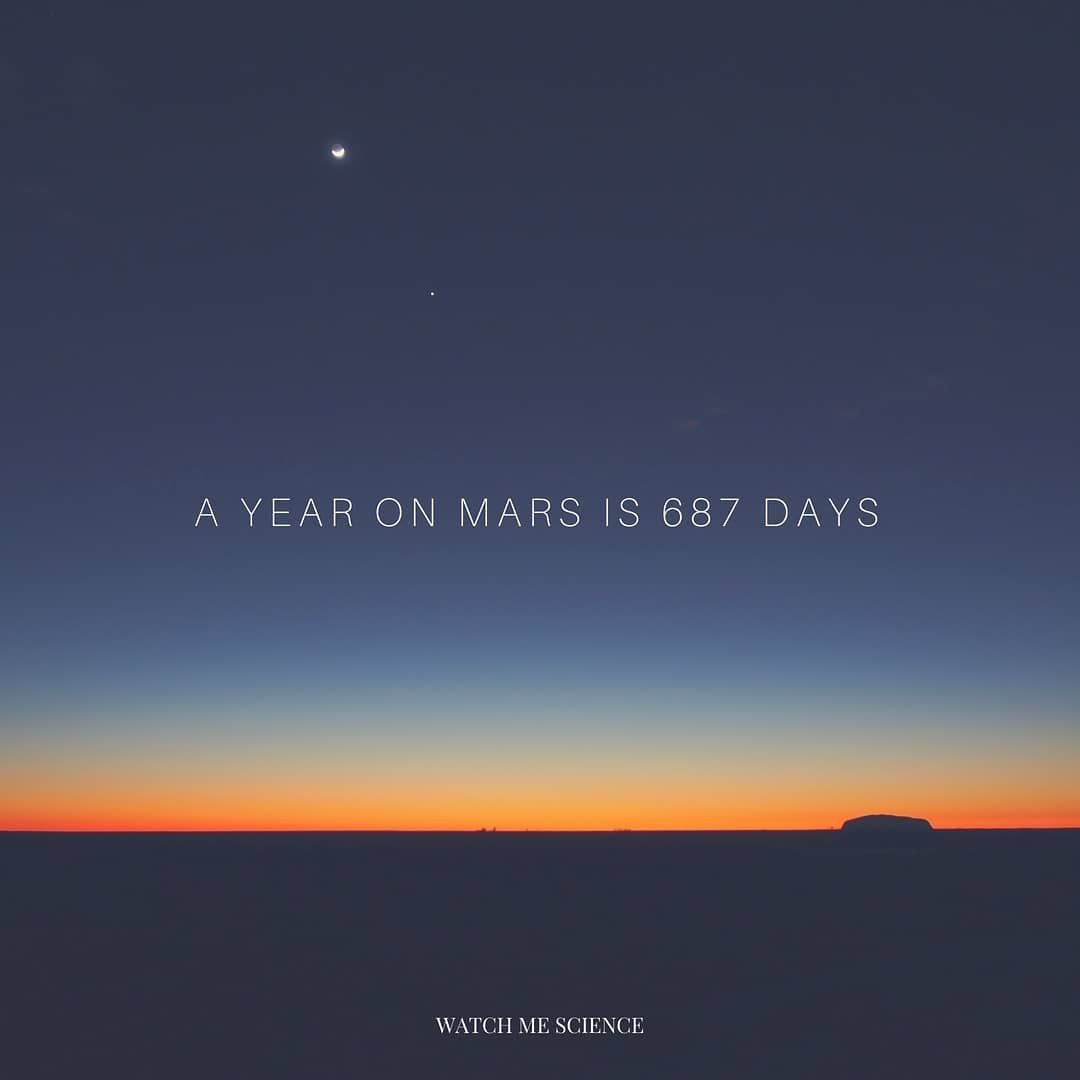 Amazing Celestial Events This Weekend Mars
