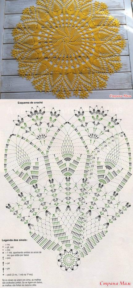 салфетки крючек | Häkeldeckchen, Deckchen und Tischdecken