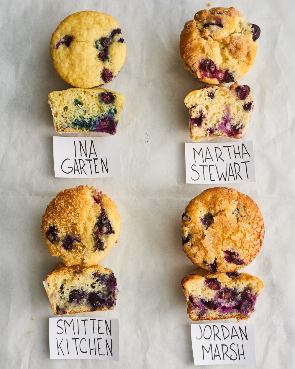 We Tested 4 Famous Blueberry Muffins And Found A Clear Winner Muffin Recipes Blueberry Best Blueberry Muffins Blue Berry Muffins