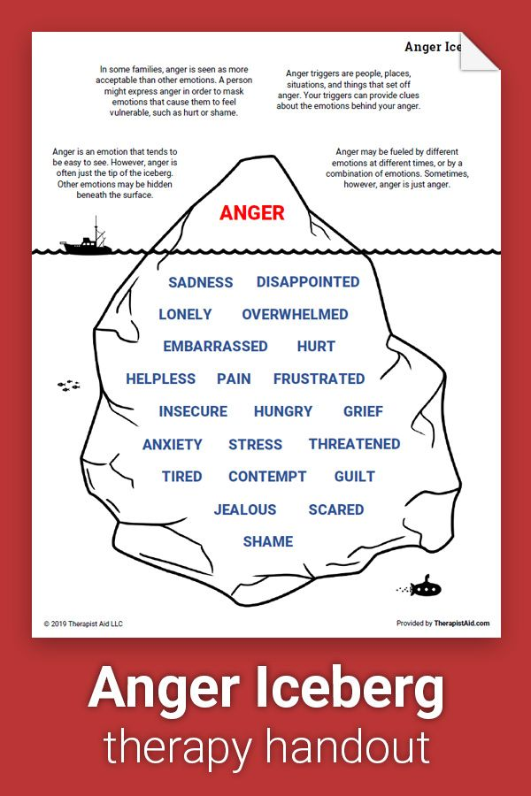 Anger Iceberg Worksheet Therapist Aid Coping Skills Therapy Worksheets Anger