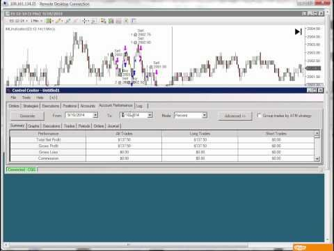 Hands Free Trade Signal Service Trade Copier Forex S P 500 E