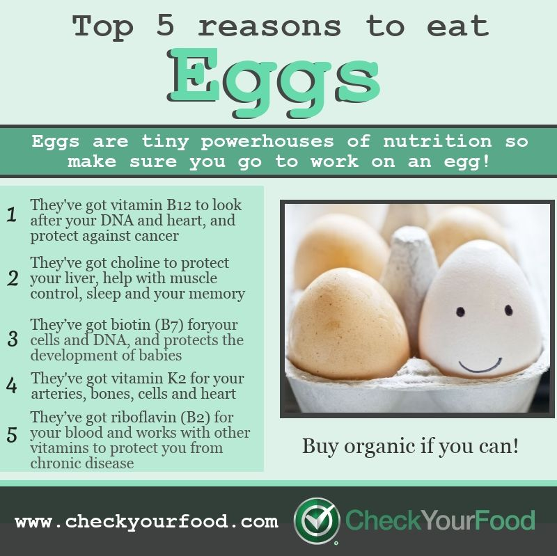 Top 5 Reasons To Eat Eggs Check Your Food Egg Nutrition Facts Boiled Egg Nutrition Nutrition Facts