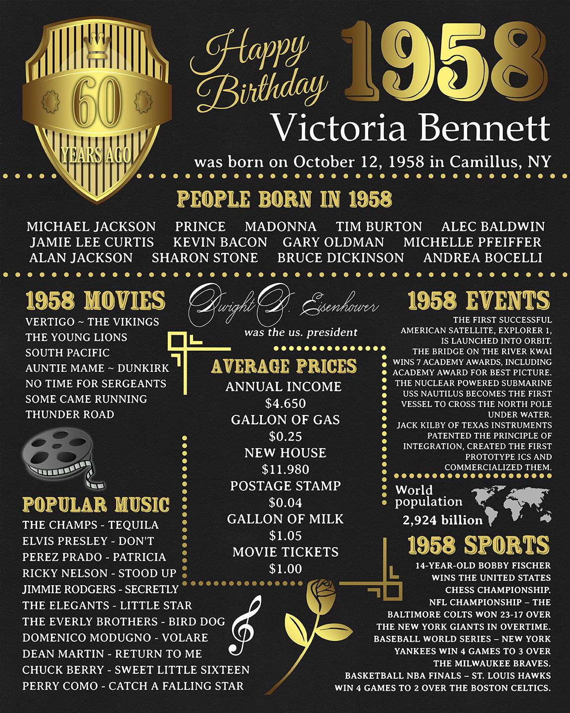 Personalized 60th Birthday Printable Poster 1958 Fun Facts With