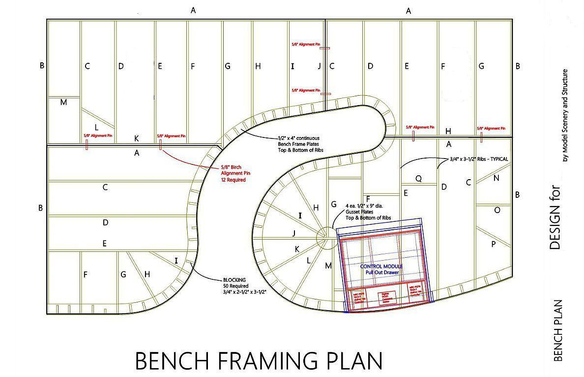 Model Railroads - Layout Planning - Track & Wiring Plans