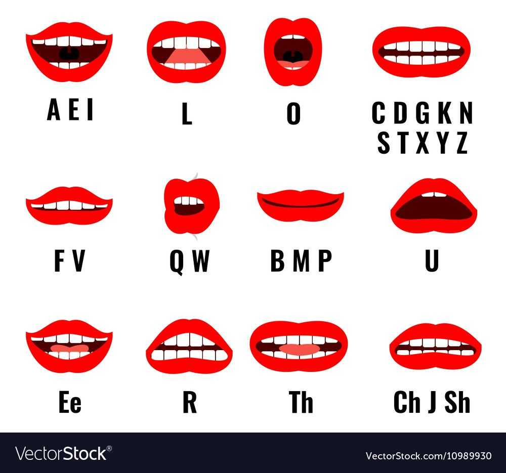 Cartoon Character Mouth And Lips Sync For Sound Pronunciation