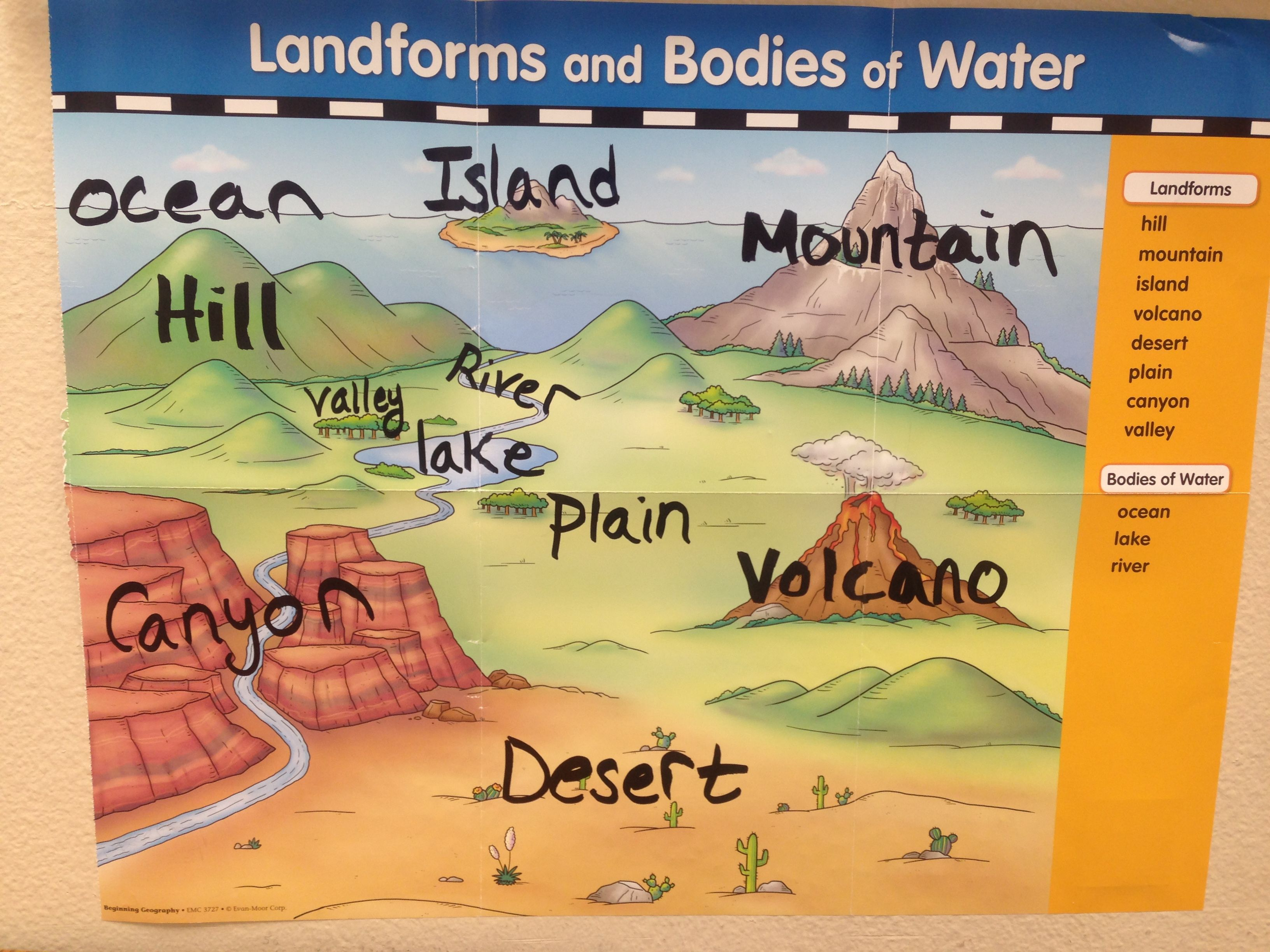 Geography Types Of Landforms And Bo S Of Water