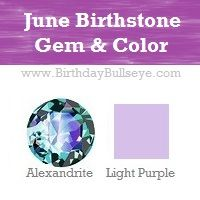 June Birthstone Color, Gem and Flower | June birth stone ...