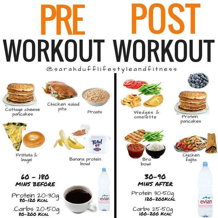 Photo of Die Bedeutung der Ernährung nach dem Training – Was Sie nach dem Training essen…