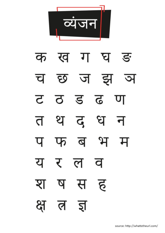 Hindi Vyanjan Chart