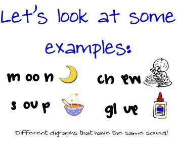 Pin on K: Digraphs