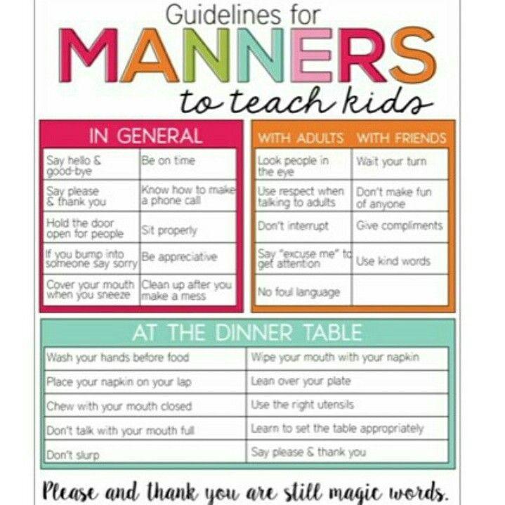 DO WE STILL TEACH THIS? Life Pinterest Manners - food sign up sheet template