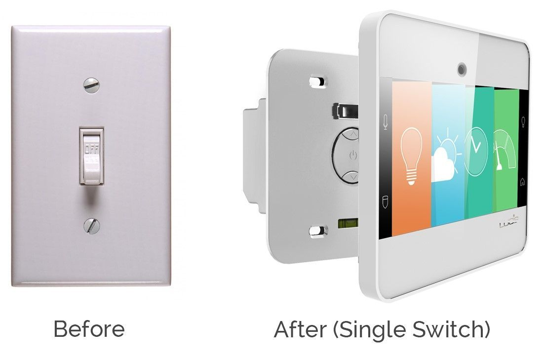 Protect, connect, and simplify with NuBryte Smart Home featuring all ...