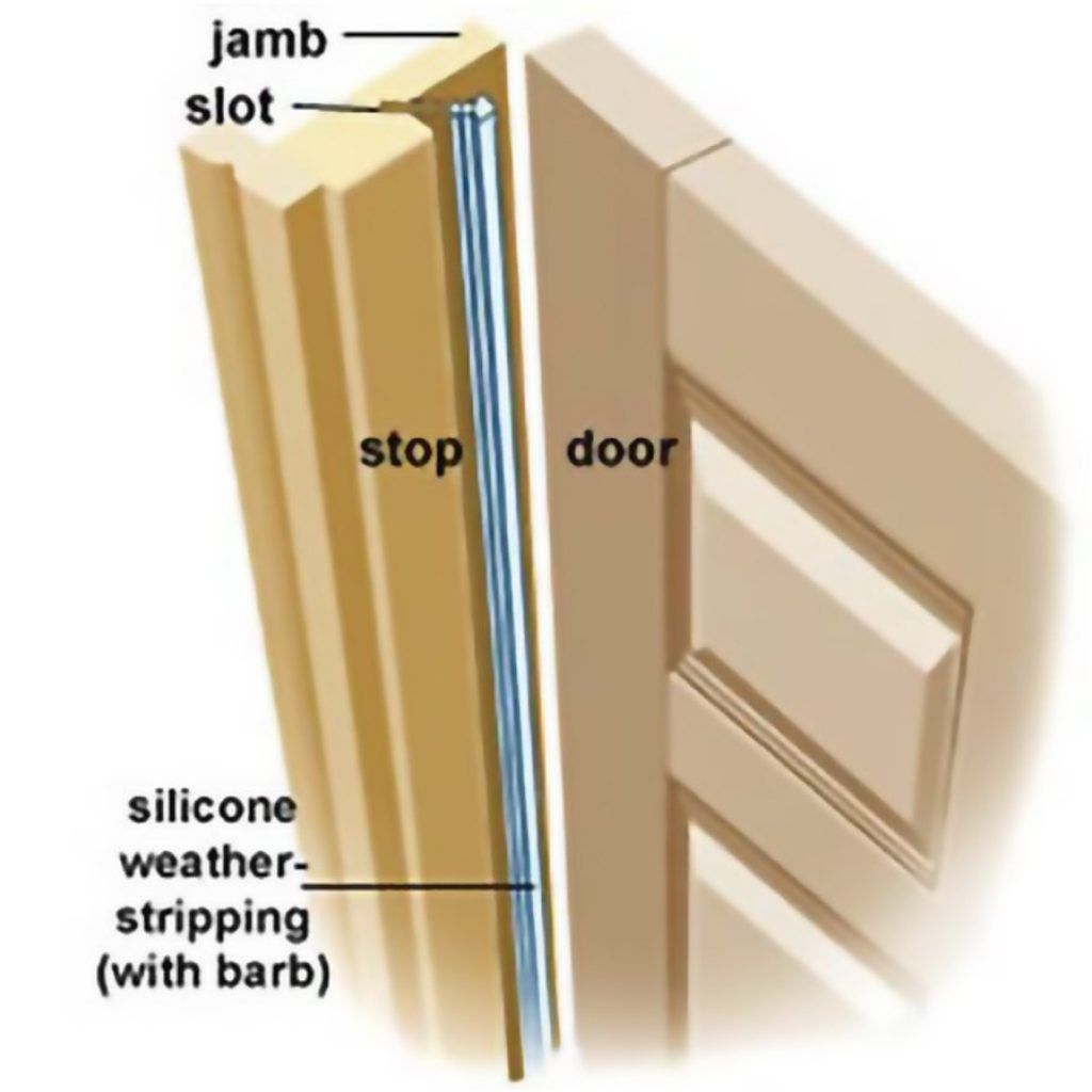 Exterior Door Weather Strips