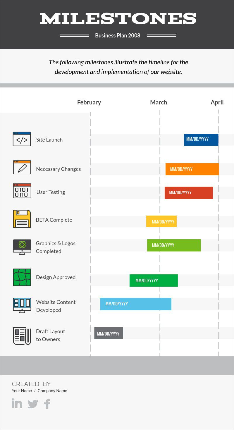 What Can You Say About This New Timeline Template With All The Major  Milestones In The