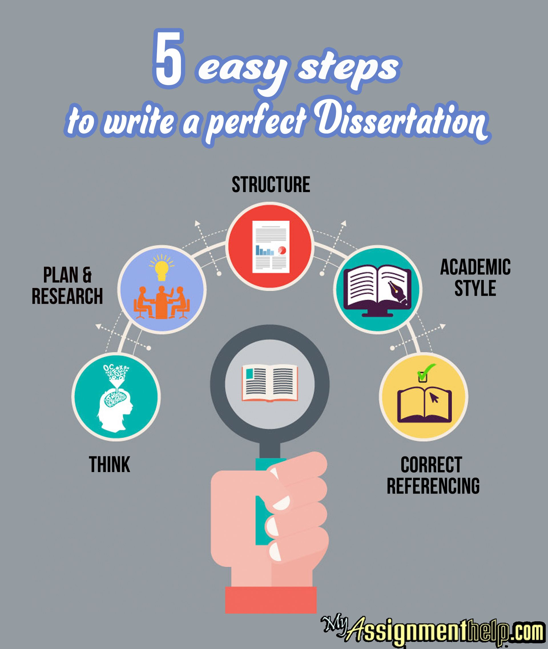 dissertation writings the academic papers uk is providing cheap  dissertation writings the academic papers uk is providing cheap dissertation writing services essay writing