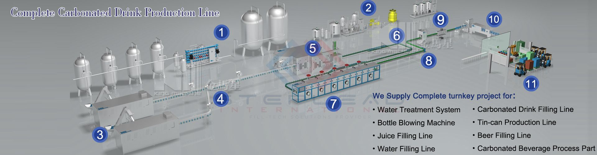 Mineral water production Mineral water bottling lines are