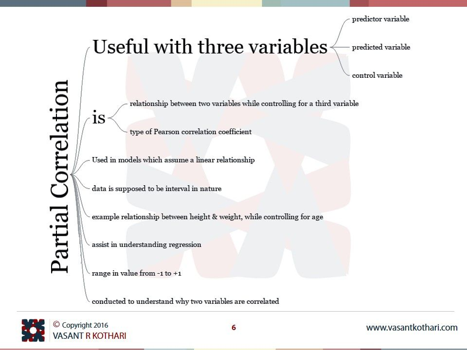 Partial Correlation Useful with three variables predictor variable Partial Correlation Useful with t
