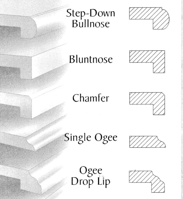 Kitchen Island Edge Profiles Interior Design Courses Drawing Furniture Cabinet Detailing