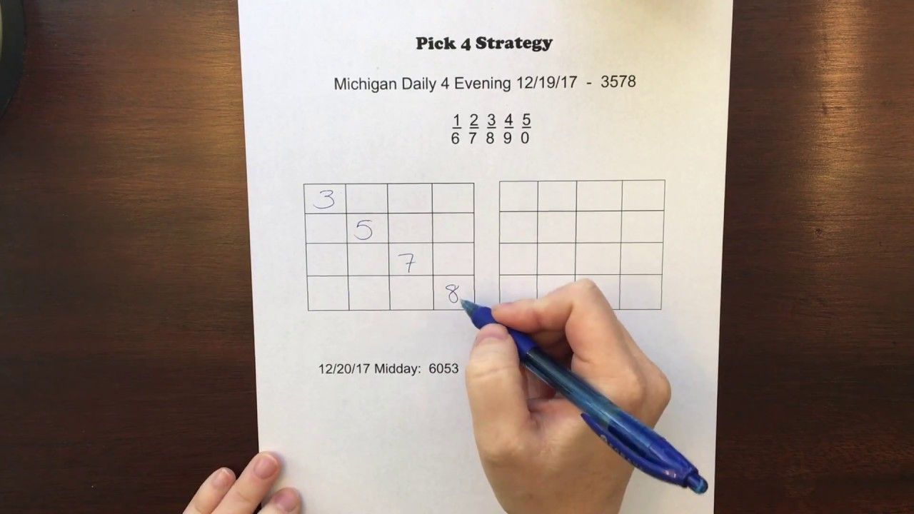 How to Win Pick 4 Strategy - Mirror Number Lotto Strategy