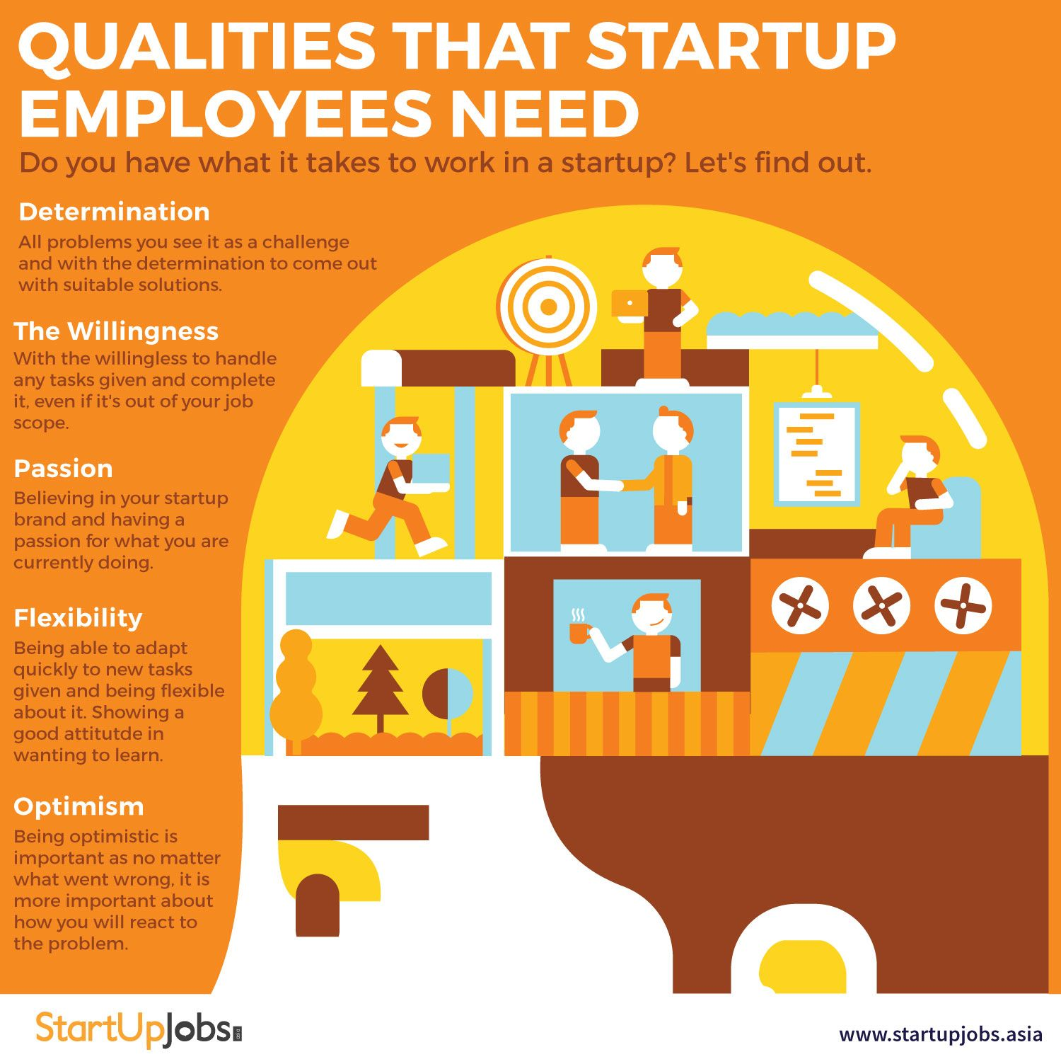 qualities that startup employees need startupjobs qualities that startup employees need startupjobs asia for job opportunities jobs career startup startups employees