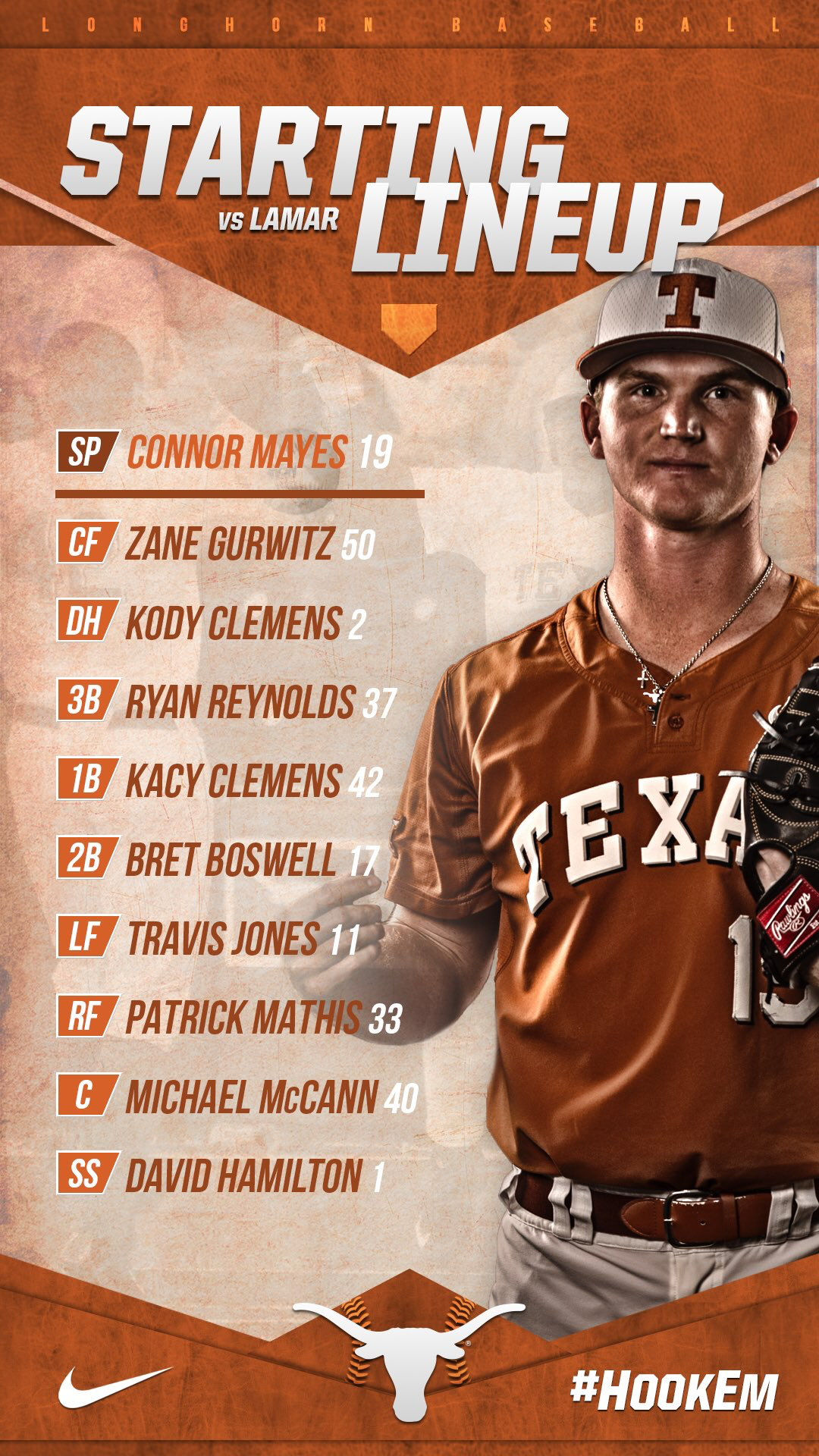 Pin by SkullSparks on College Baseball Graphics Sports