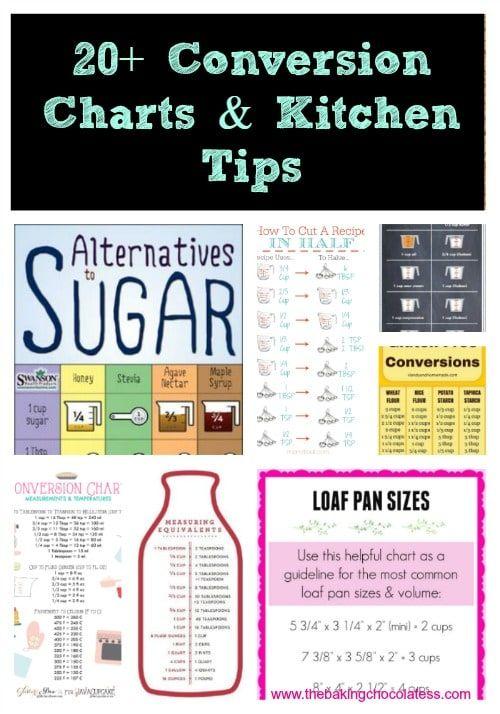 Conversion Charts Kitchen Tips Conversion Chart Kitchen Gluten Free Conversion Chart Cooking Conversions