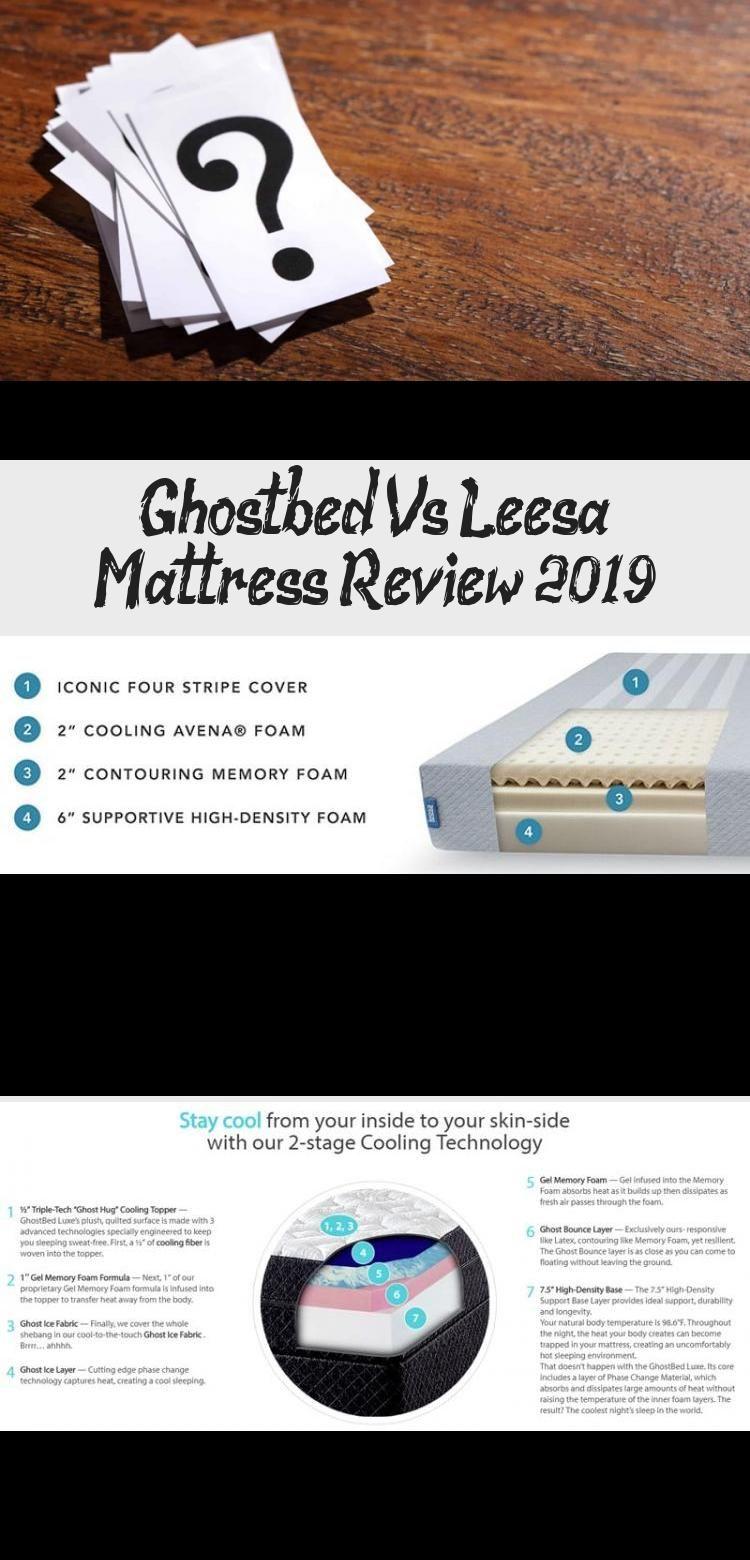 Leesa Mattress Review Purplemattresscover Purplemattresstopper Purplemattresstwin Purplemattressbedframes Mattresses Reviews Leesa Mattress Purple Mattress