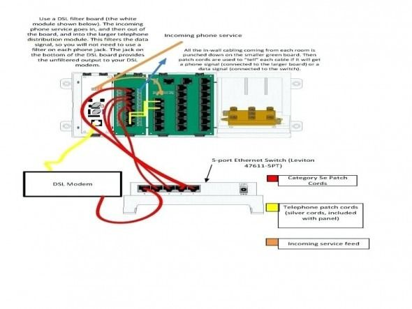 leviton phone jack wiring diagram diagram diagram, chart, phone Telephone Wall Jack Line leviton phone jack wiring diagram