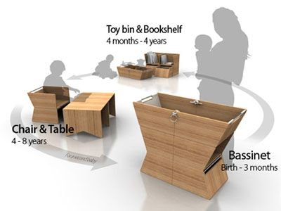 YiAhn Transformable Bassinet Into A Toy Bin And Bookshelf As Well As A  Chair And Table