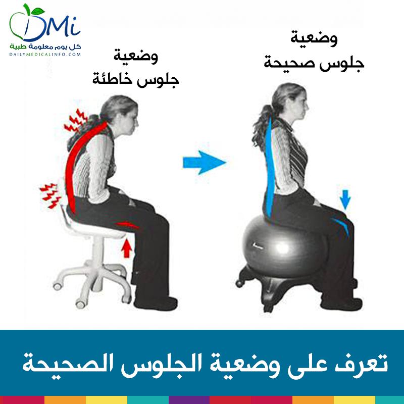 كل يوم معلومة طبية أكبر موقع طبي صحي في الوطن العربي الرئيسية Posture Exercises Perfect Posture Workout
