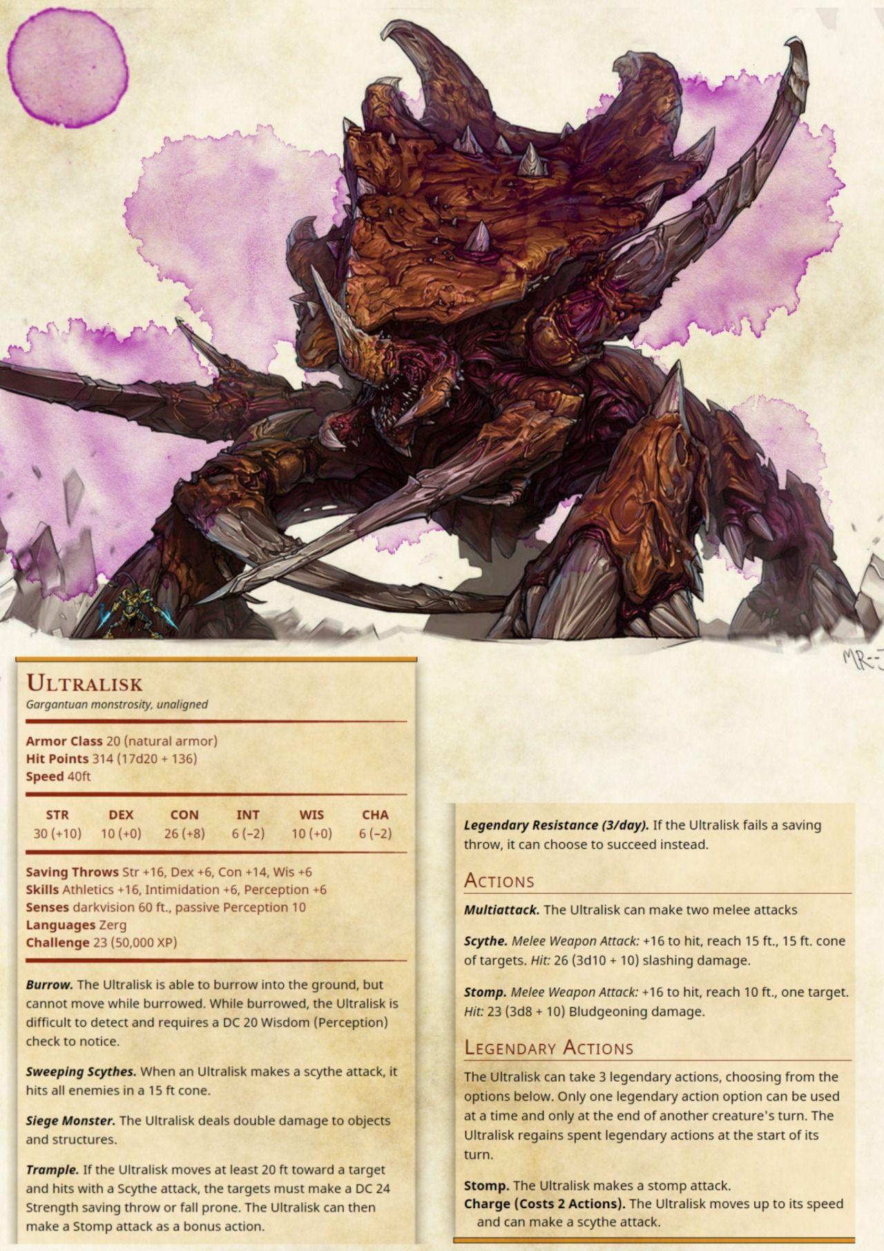 DnD 5e Homebrew — BoltNine Homebrew Monsters | Rpg | Dnd monsters