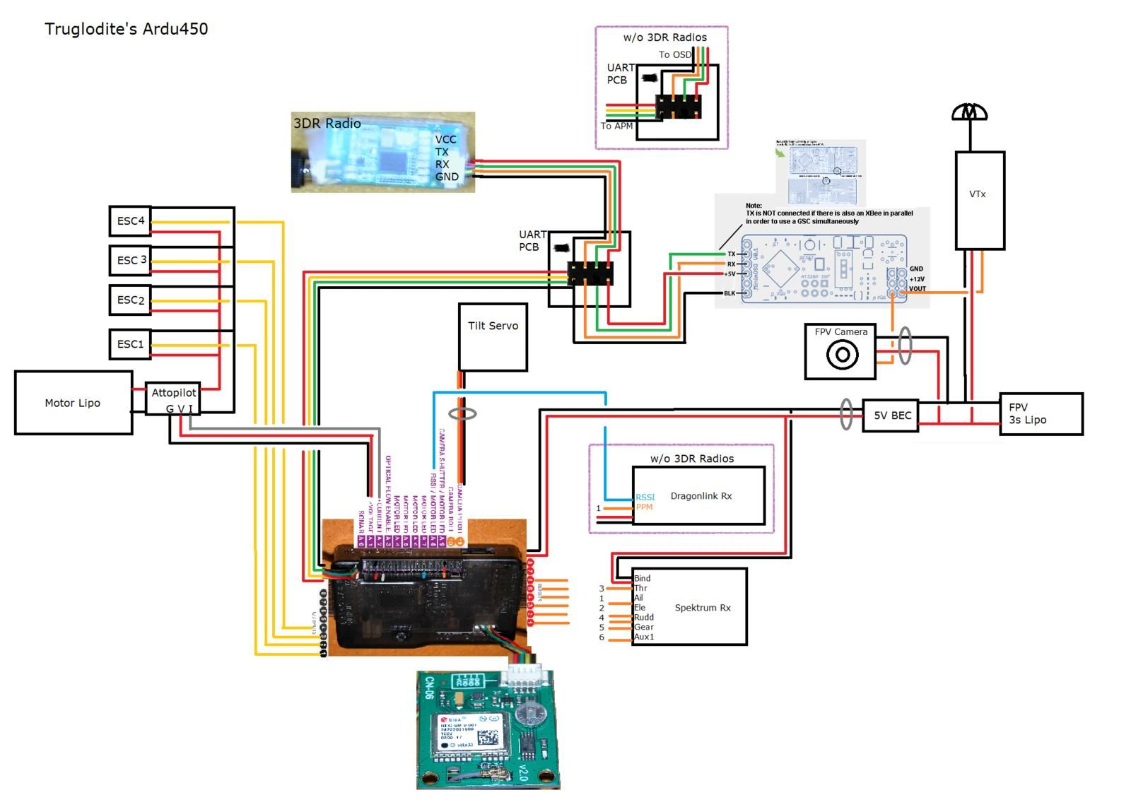 357d395e54b7a9308b5243aa77b4d707 89 best arducopter images on pinterest open source, cameras and apm 2 8 flight controller wiring diagram at letsshop.co