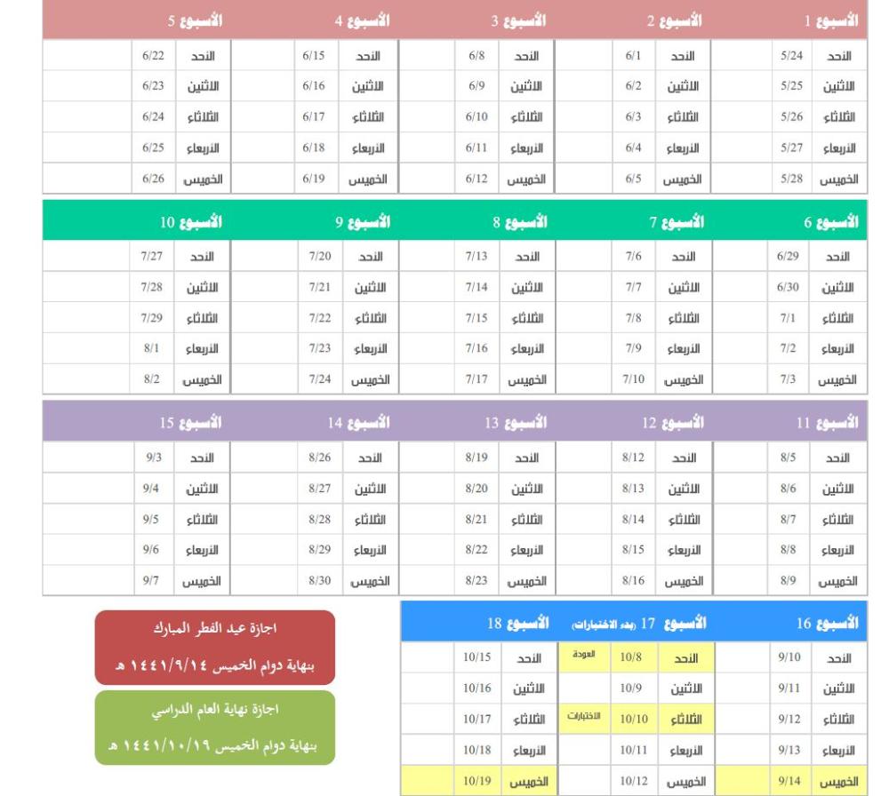التقويم الدراسي التفصيلي الجديد للعام 1441 وتوزيع الأسابيع الدراسية وموعد بداية الدراسة والإجازات والاختبارات أراتـبـس Arabic Books Periodic Table 10 Things