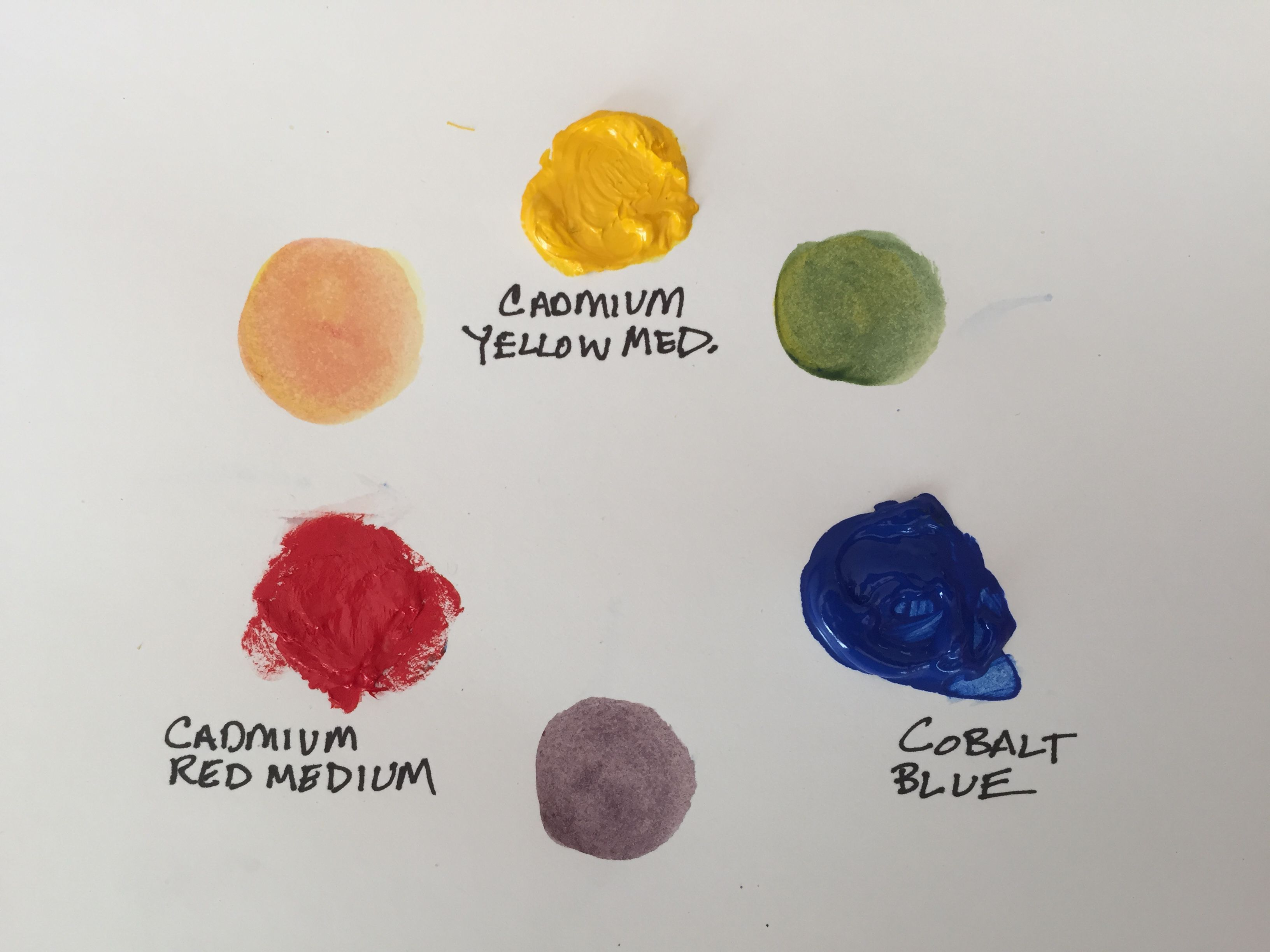 What Makes Something A Primary Color In Art Tutorials Painting