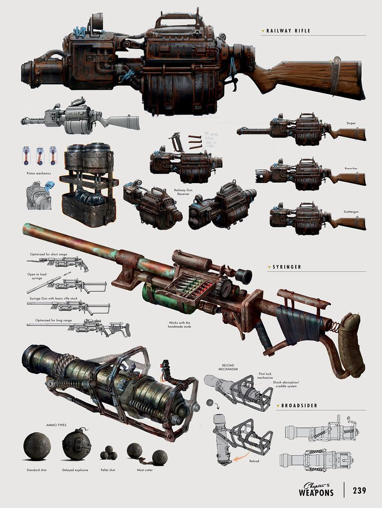 fallout 76 handmade rifle blueprint оригинал взят у watermelon83 в the of fallout 4 5773